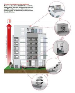 chaudiere gaz acces difficile accessibilite reduite